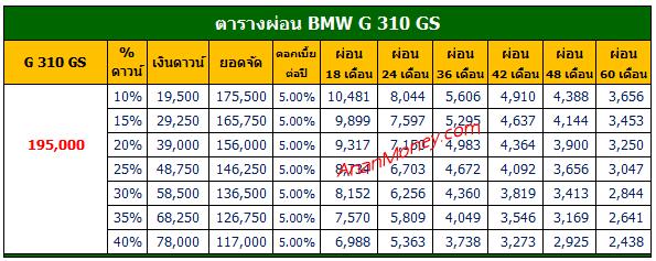 G310GS 2021 ตารางผ่อน, G310GS ตารางผ่อน, G 310 GS 2021 ตารางผ่อน, G 310 GS ตารางผ่อน
