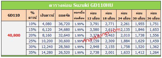 Suzuki GD110 ตารางผ่อน, GD110 ตารางผ่อน, GD110 2020 ตารางผ่อน