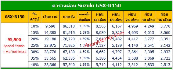 GSX R150 ตารางผ่อน, GSX-R150 ตารางผ่อน, ตารางผ่อน GSX-R150