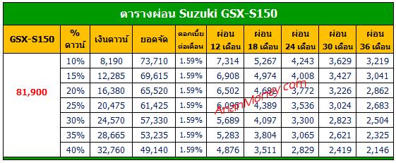 GSX-S150 2020 ตารางผ่อน, ตารางผ่อน GSX-S150, GSX-S150 ตารางผ่อน