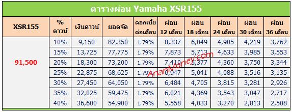 XSR155 2020 ตารางผ่อน, XSR155 ตารางผ่อน