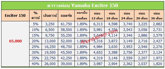 Exciter 150 2020 ตารางผ่อน, Exciter ตารางผ่อน, Exciter 150 ตารางผ่อน