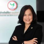 K-Asset, KPROPIRMF, กองทุนรวมกสิกรไทย