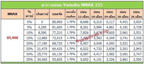NMAX 2020 ตารางผ่อน, NMAX ตารางผ่อน, NMAX 155 ตารางผ่อน, ตารางผ่อน NMAX, ตารางผ่อน Yamaha NMAX