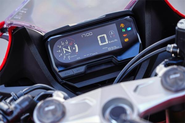 Honda CBR650R 2020-2020