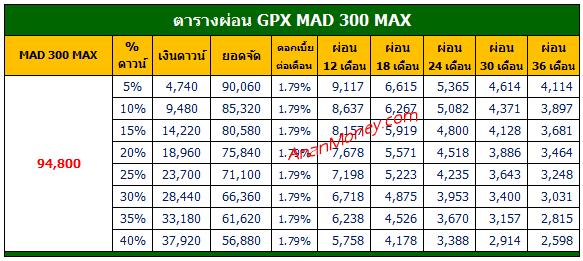 Mad 300 MAX ตารางผ่อน, ตารางผ่อน Mad 300, Mad 300 Max 2021 ตารางผ่อน