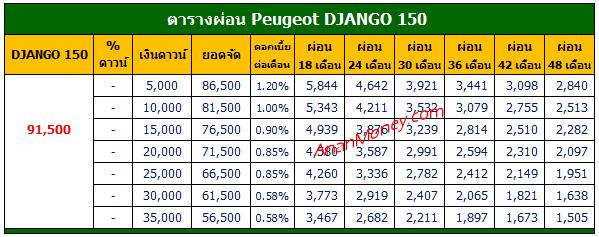 Django 150 2021 ตารางผ่อน, Django 150 ตารางผ่อน, Django ตารางผ่อน