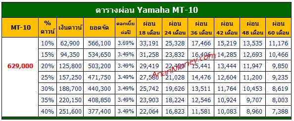 MT-10 2020 ตารางผ่อน , MT-10 ตารางผ่อน, ตารางผ่อน MT-10, MT10 2020 ตารางผ่อน , MT10 ตารางผ่อน, ตารางผ่อน MT10