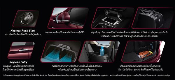 New Suzuki ERTIGA 2020-2021