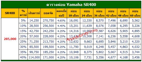 SR400 ตารางผ่อน, SR400 2020 ตารางผ่อน, ตารางผ่อน SR400