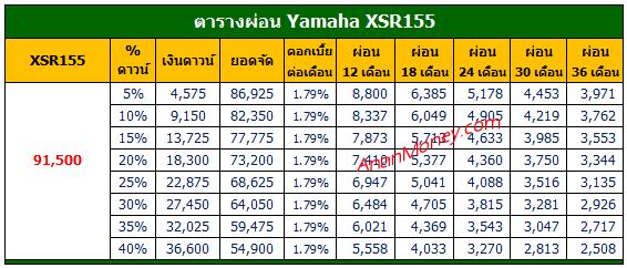 XSR155 2021 ตารางผ่อน, XSR155 ตารางผ่อน, ตารางผ่อน XSR155