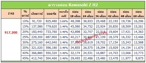 Z H2 ตารางผ่อน, Z H2 2020 ตารางผ่อน, ตารางผ่อน Z H2, ตารางผ่อน Z H2, Z H2 2020 ตารางผ่อน, ตารางผ่อน Z H2, ตารางผ่อน Z H2