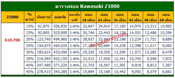 Z1000 2021 ตารางผ่อน, Z1000 ตารางผ่อน, ตารางผ่อน Z1000, ตารางผ่อน Z1000 2021