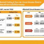 Ceiling & Floor , Circuit Breaker
