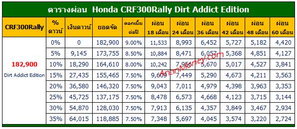 Honda CRF ตารางผ่อน, ตารางผ่อน CRF300, ตารางผ่อน CRF300Rally, CRF300Rally ตารางผ่อน, CRF300 Rally ตารางผ่อน,