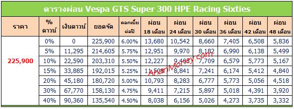 Vespa GTS 300 HPE Racing Sixties ตารางผ่อน, GTS 300 HPE Racing Sixties ตารางผ่อน, Vespa GTS HPE Racing Sixties ตารางผ่อน