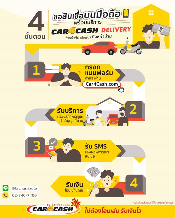Car4Cash Loan, สินเชื่อคาร์ฟอร์แคช, สินเชื่อรถแลกเงิน