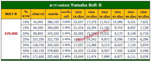Bolt R ตารางผ่อน, ตารางผ่อน Bolt-R, Bolt-R 2021 ตารางผ่อน