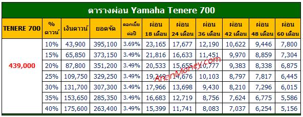 ตารางผ่อน Tenere 700, Tenere 700 ตารางผ่อน, Tenere 700 2021 ตารางผ่อน,