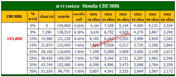 Honda CRF ตารางผ่อน, ตารางผ่อน CRF300, ตารางผ่อน CRF300L, CRF300L ตารางผ่อน, CRF300L ตารางผ่อน,