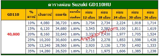 Suzuki GD110 ตารางผ่อน, GD110 ตารางผ่อน, GD110 2021 ตารางผ่อน, ตารางผ่อน GD110