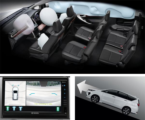Toyota Innova 2020-2021