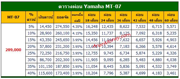 MT07 2021 ตารางผ่อน, MT-07 2021 ตารางผ่อน, MT07 ตารางผ่อน, ตารางผ่อน MT-07, MT-07 ตารางผ่อน