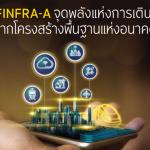 กองทุน KFINFRA-A