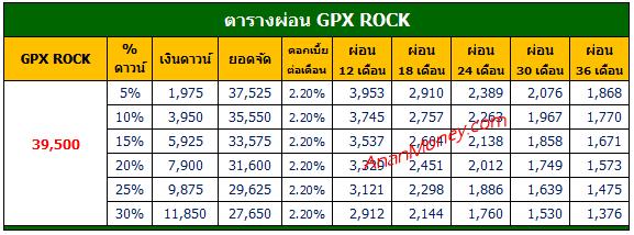 GPX ROCK ตารางผ่อน, GPX ROCK ตารางผ่อน, ตารางผ่อน GPX ROCK, GPX ROCK 2022 ตารางผ่อน, GPX ROCK 110 ตารางผ่อน, ตารางผ่อน GPX ROCK 2022,