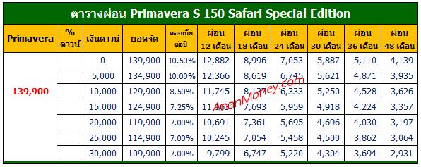 Primavera Safari ตารางผ่อน, ตารางผ่อน Primavera S 150, Primavera 150 ตารางผ่อน