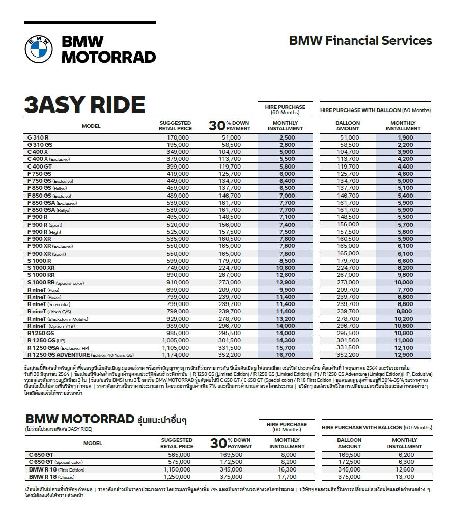 บิ๊กไบค์ BMW 2021 ราคาผ่อน, BMW ราคา, BMW ตารางผ่อน