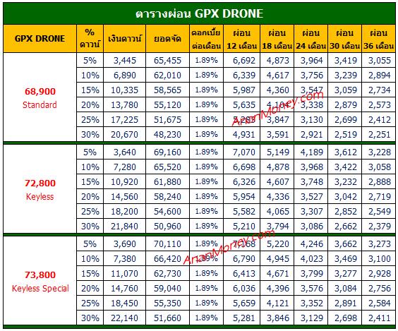 GPX DRONE ตารางผ่อน, DRONE ตารางผ่อน, ตารางผ่อน GPX DRONE, Drone 2022 ตารางผ่อน, ตารางผ่อน Drone 150