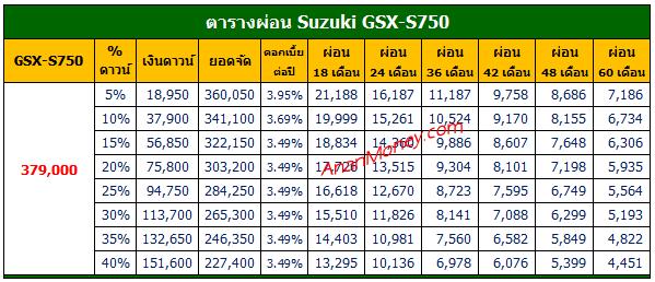 GSX-S750 2021 ตารางผ่อน, GSX-S750 ตารางผ่อน, ตารางผ่อน GSX-S750