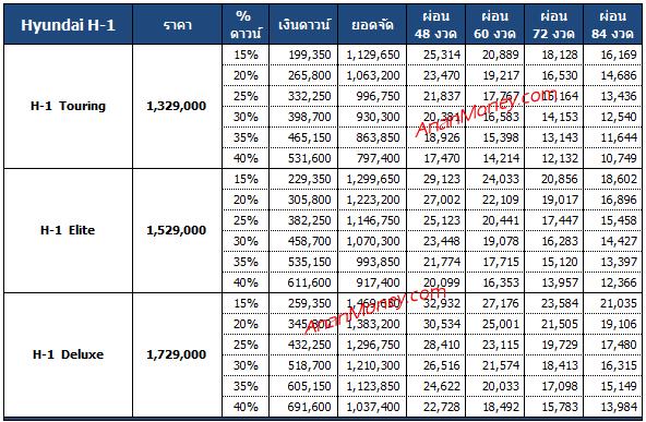 H1 2021 ตารางผ่อน, H1 ตารางผ่อน, H-1 2021 ตารางผ่อน, H-1 ตารางผ่อน, Hyundai H1 2021 ตารางผ่อน, Hyundai H1 ตารางผ่อน, Hyundai H-1 2021 ตารางผ่อน, Hyundai H-1 ตารางผ่อน