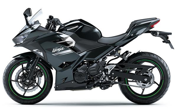 Ninja 250, 2021-2022, ตารางผ่อน, ราคาผ่อน, ราคา