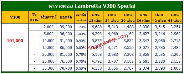 V200 2021 ตารางผ่อน, V200 ตารางผ่อน, ตารางผ่อน V200, V200 ราคาผ่อน, ราคาผ่อน V200