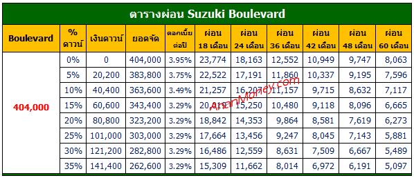 Boulevard ตารางผ่อน, Boulevard 2021 ตารางผ่อน, Suzuki Boulevard ตารางผ่อน, ตารางผ่อน Boulevard