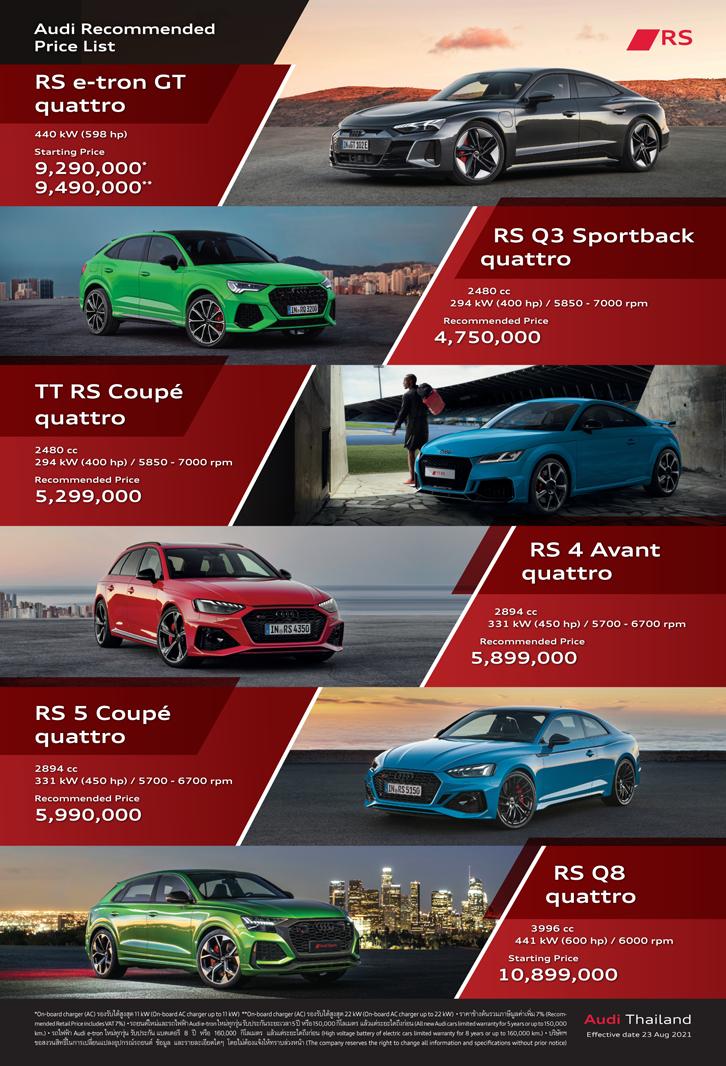 Audi 2021 ราคา, ราคา Audi 2021, Audi ราคา, ราคา Audi