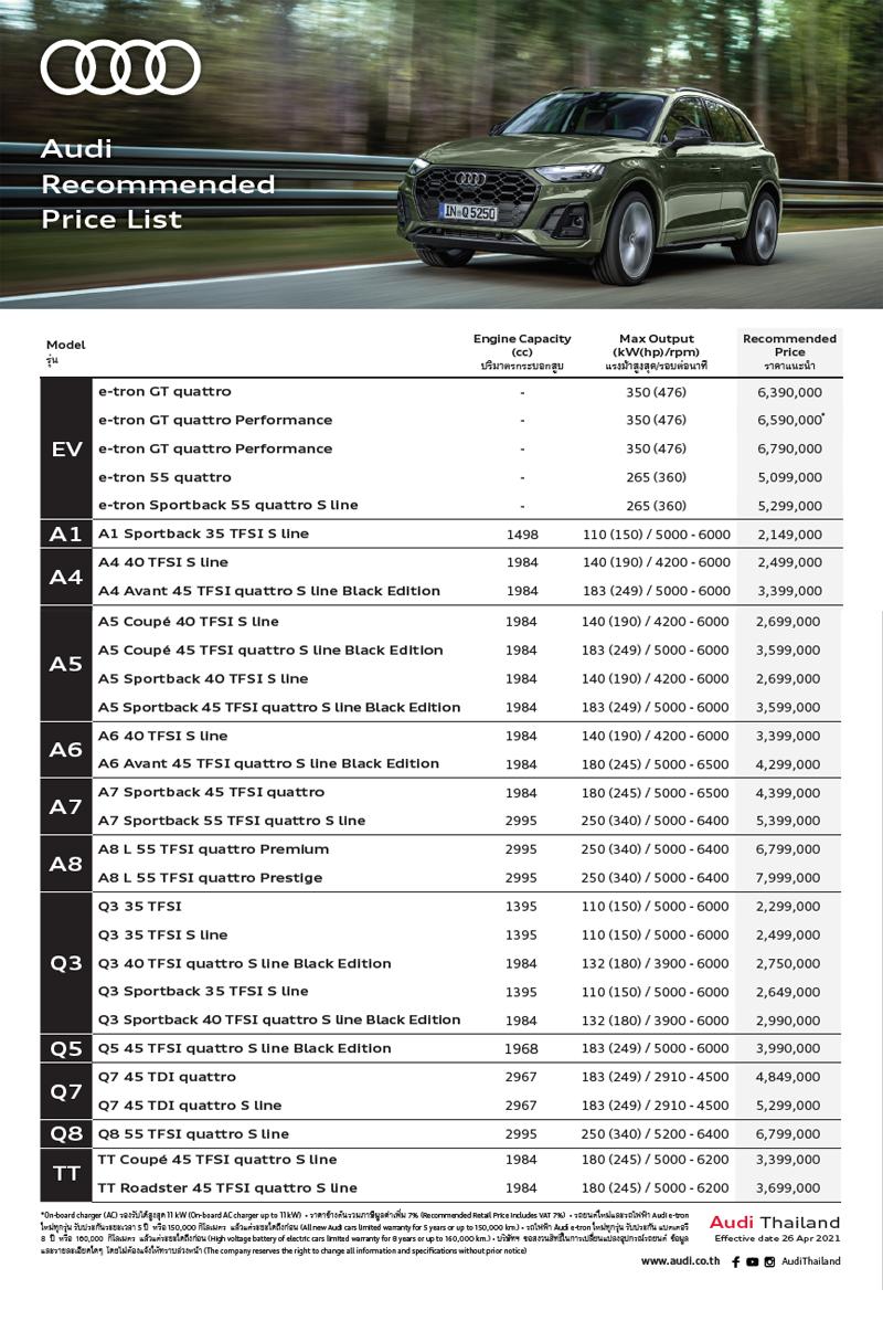 Audi 2021 ราคา