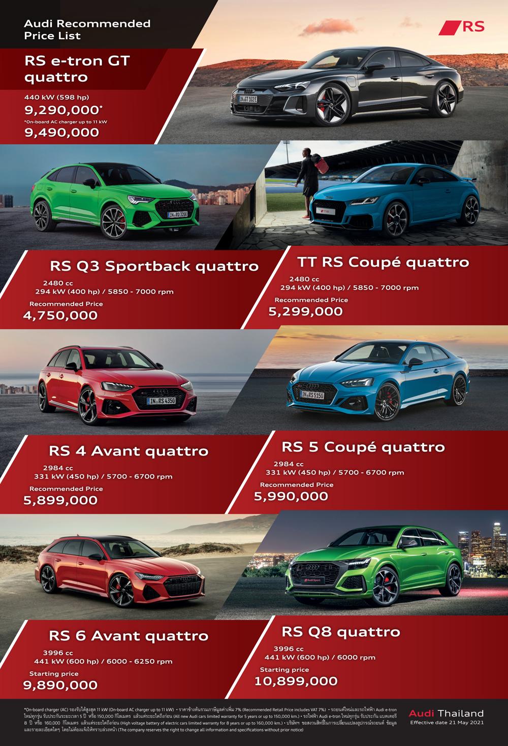 ราคา Audi 2021