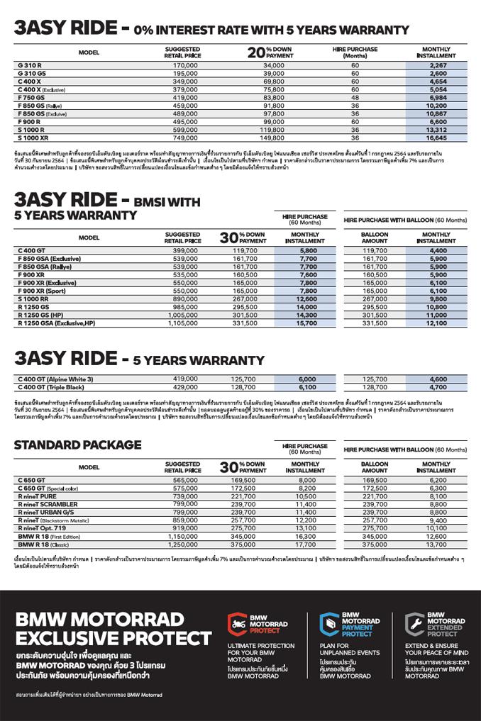 BMW Big Bike 2021 ราคา, ราคาผ่อน, ค่างวด, ตารางผ่อน