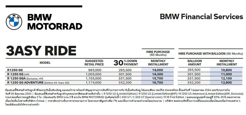 R 1250 GS ตารางผ่อน, BMW R 1250 GS ตารางผ่อน, ตารางผ่อน R 1250 GS, ตารางผ่อน BMW R 1250 GS,