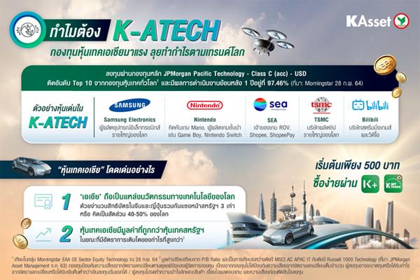 กองทุน K-ATECH