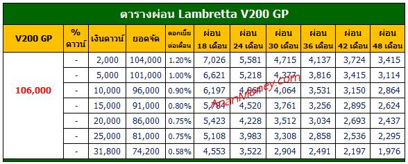 V200 GP 2021 ตารางผ่อน, V200 GP ตารางผ่อน, V200 ตารางผ่อน, ตารางผ่อน V200, V200 GP ตารางผ่อน