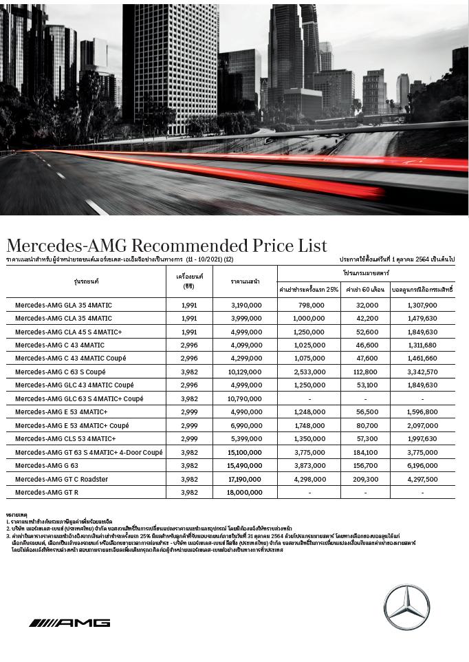 Mercedes-AMG 2021, ตารางผ่อน, ค่างวด, ราคา