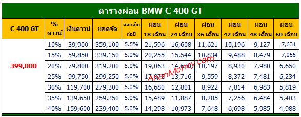 BMW C400 GT ตารางผ่อน, C 400 GT ตารางผ่อน, ตารางผ่อน C400GT
