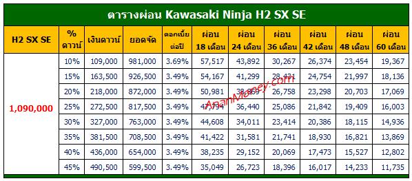 H2 SX SE ตารางผ่อน, Ninja H2 SX SE ตารางผ่อน, ตารางผ่อน H2 SX XE, ตารางผ่อน Ninja H2 SX SE