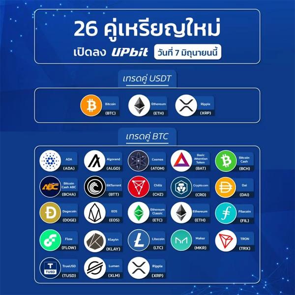 Upbit Thailand, BTC , USDT