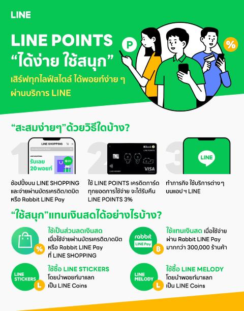 "LINE POINTS เป็นมากกว่าแค่แต้มสะสม ""ได้ง่าย ใช้สนุก"""