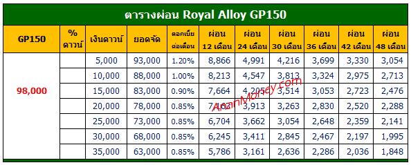 ตารางผ่อน GP150, GP150 ตารางผ่อน, Royal Alloy GP150 ตารางผ่อน,